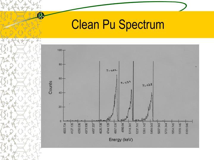 Clean Pu Spectrum
