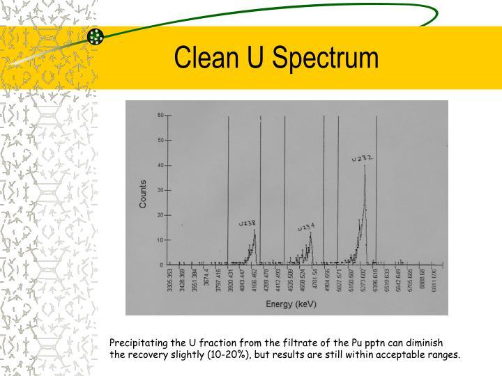 Clean U Spectrum