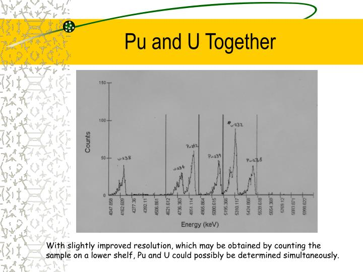 Pu and U Together
