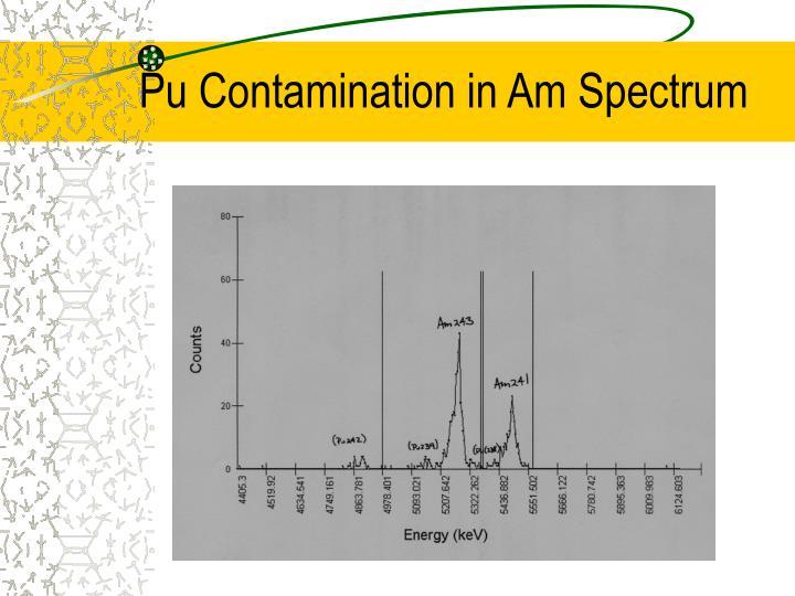 Pu Contamination in Am Spectrum