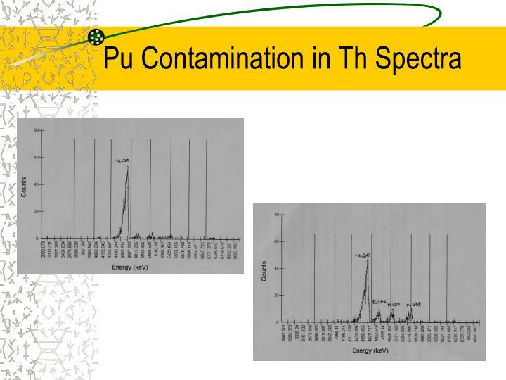 Pu Contamination in Th Spectra