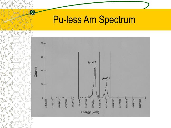 Pu-less Am Spectrum