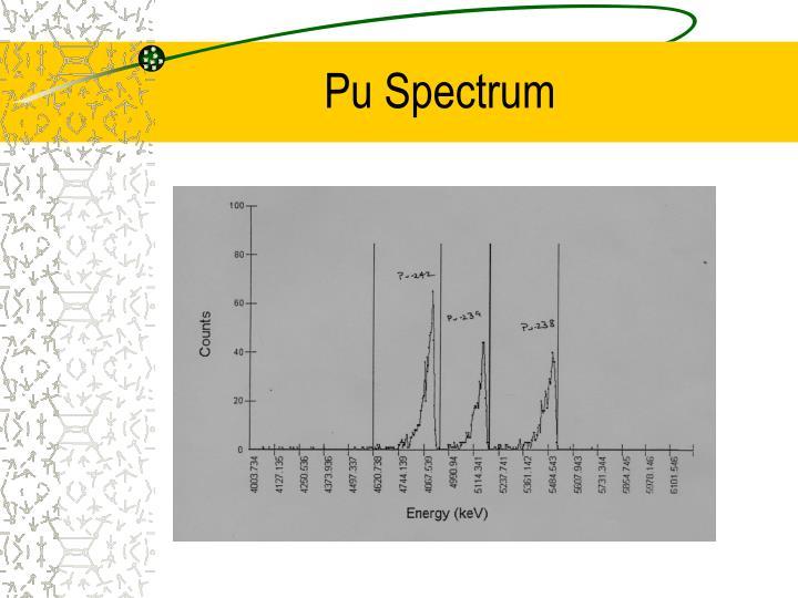 Pu Spectrum