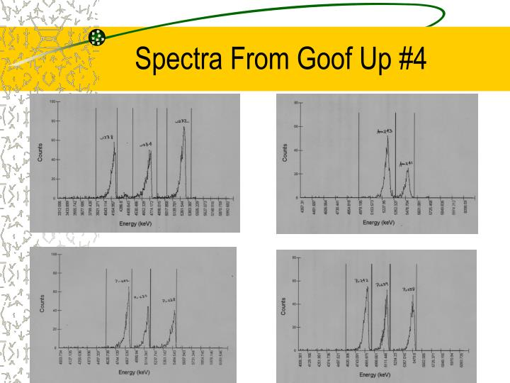 Spectra From Goof Up #4