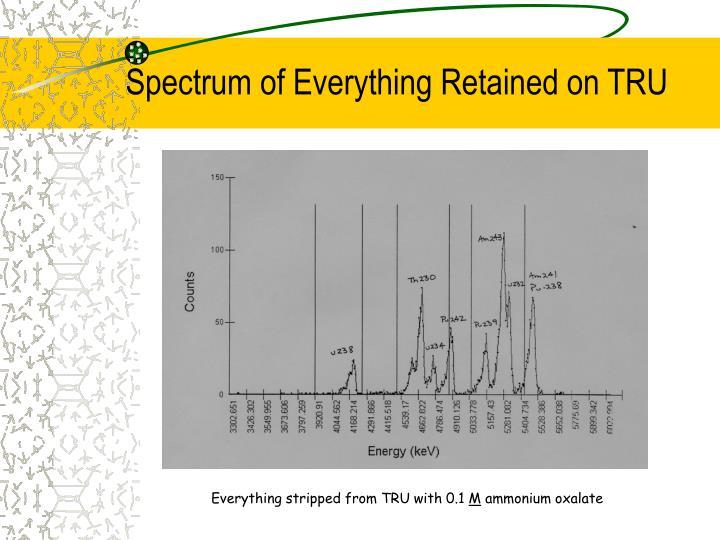 Spectrum of Everything Retained on TRU