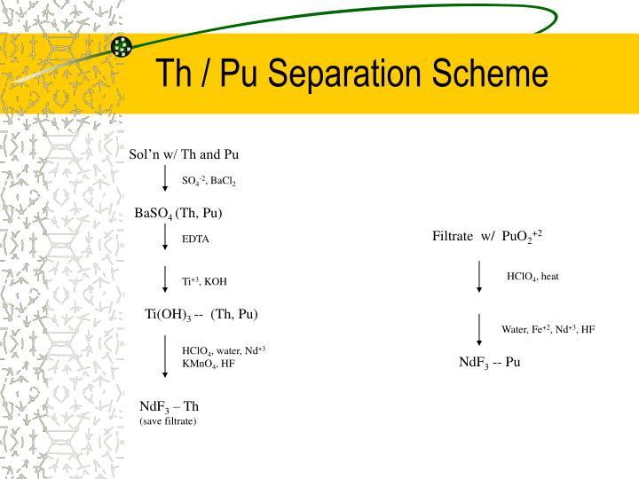 Th / Pu Separation Scheme