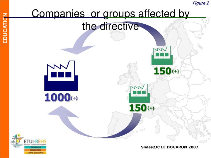 Companies or groups affected by the directive