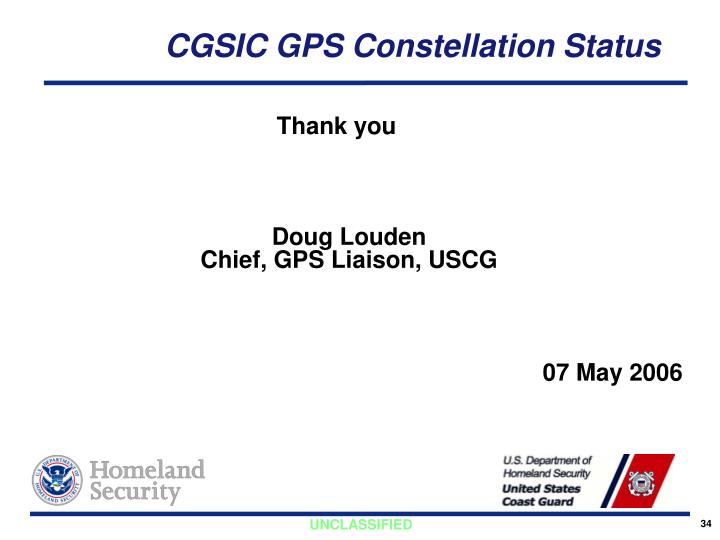 CGSIC GPS Constellation Status