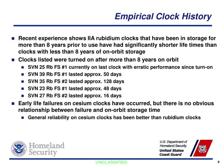 Empirical Clock History