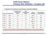 ii iia clock history primary slot vehicles 12 years old