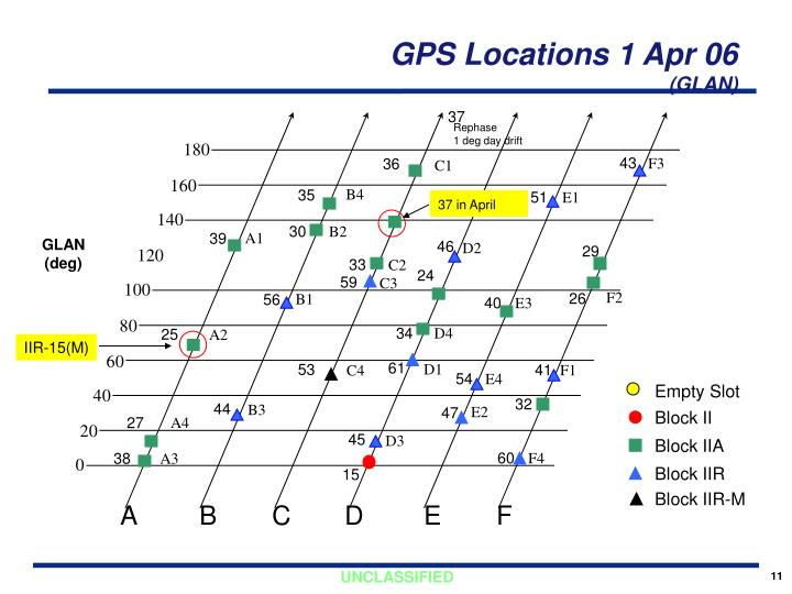GPS Locations 1 Apr 06