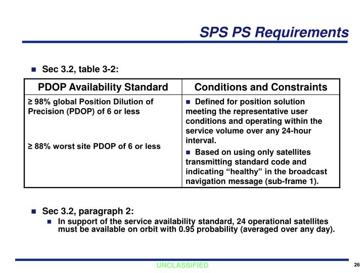 SPS PS Requirements