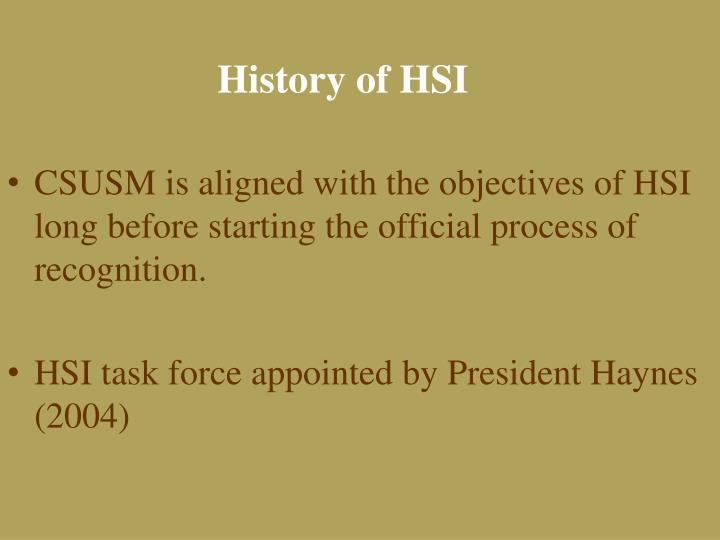 History of HSI