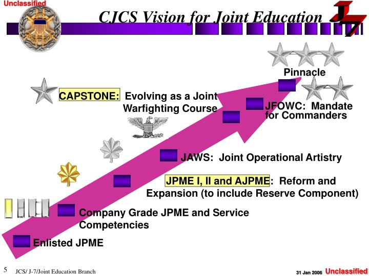 CJCS Vision for Joint Education