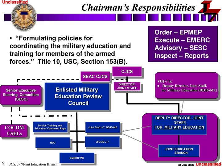 Chairman's Responsibilities