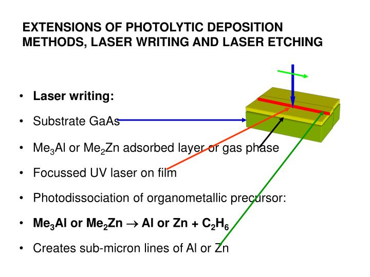 EXTENSIONS OF PHOTOLYTIC DEPOSITION METHODS, LASER WRITING AND LASER ETCHING