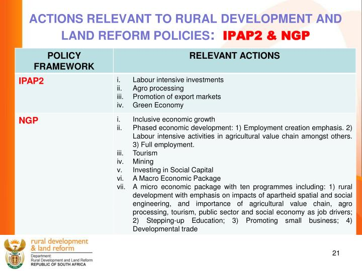 ACTIONS RELEVANT TO RURAL DEVELOPMENT AND LAND REFORM POLICIES