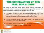 the correlation of the ipap ngp dndp