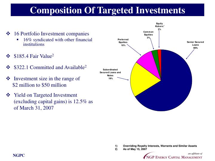 Composition Of Targeted Investments
