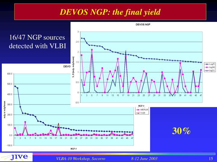 DEVOS NGP: the final yield