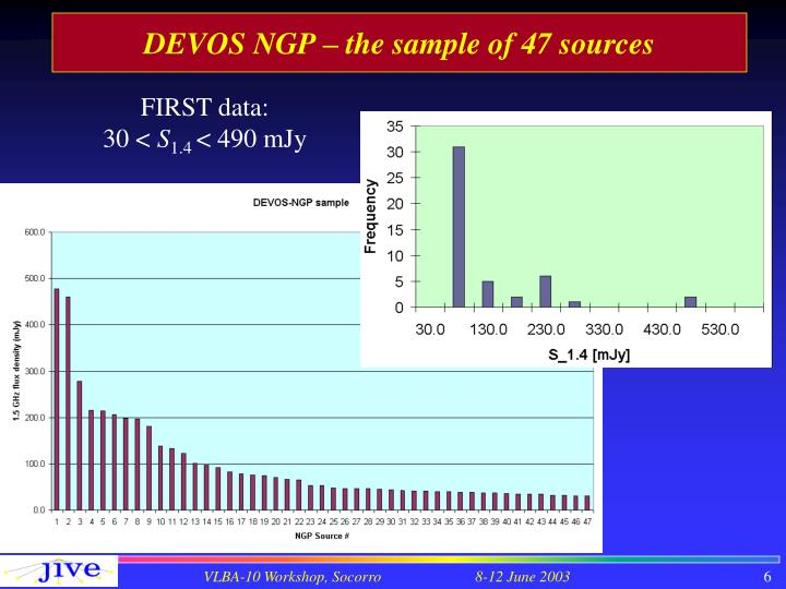 DEVOS NGP – the sample of 47 sources