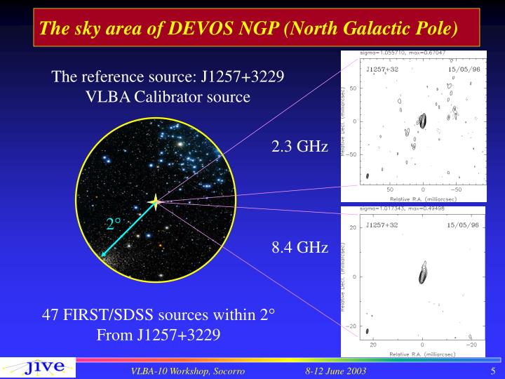 The reference source: J1257+3229