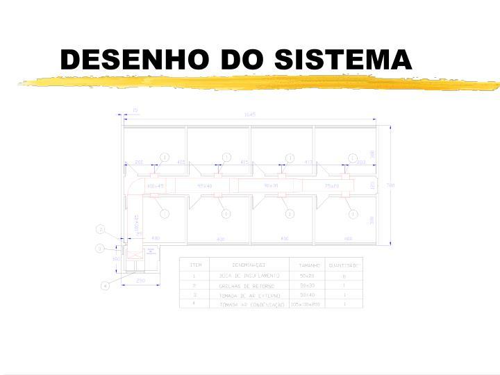 DESENHO DO SISTEMA