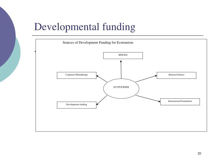 Sources of Development Funding for Ecotourism