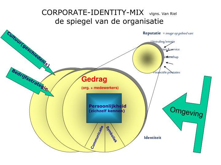 CORPORATE-IDENTITY-MIX