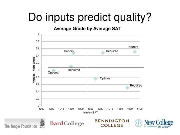Do inputs predict quality?