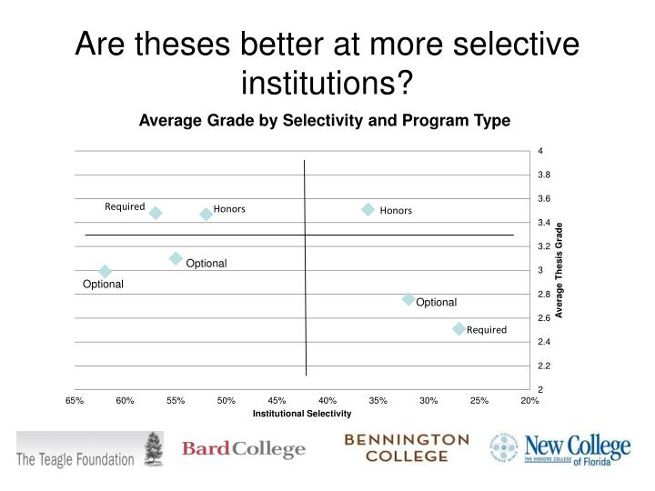 Are theses better at more selective institutions?