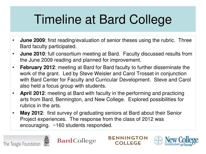 Timeline at
