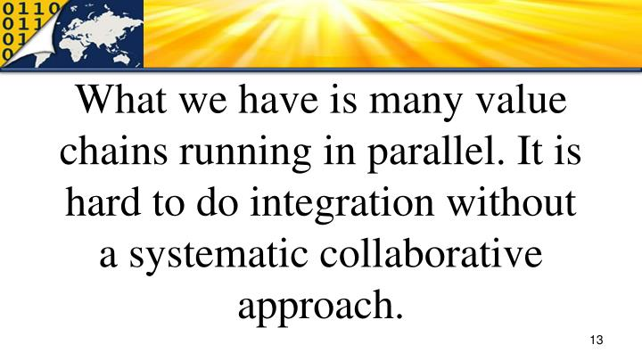 What we have is many value chains running in parallel. It is hard to do integration without a systematic collaborative  approach.