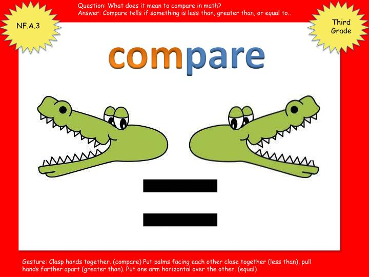 Question: What does it mean to compare in math?