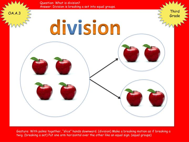Question: What is division?