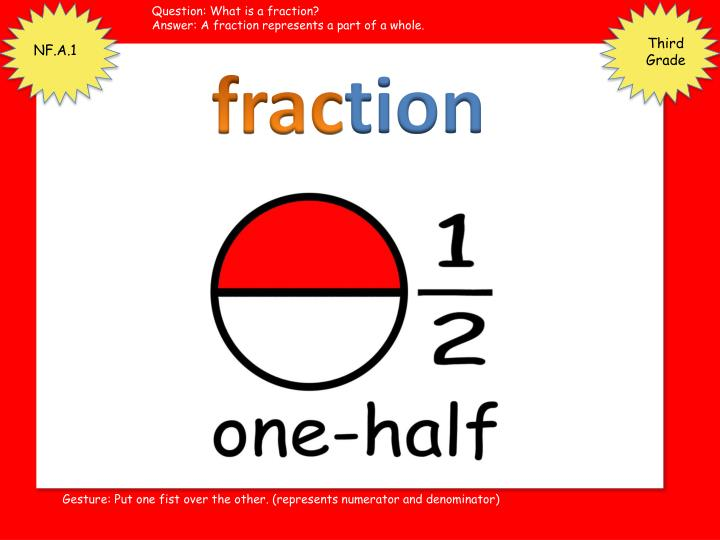 Question: What is a fraction?