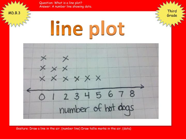 Question: What is a line plot?