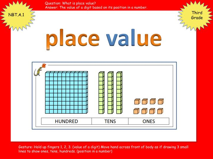 Question: What is place value?