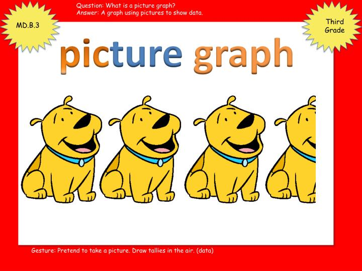 Question: What is a picture graph?