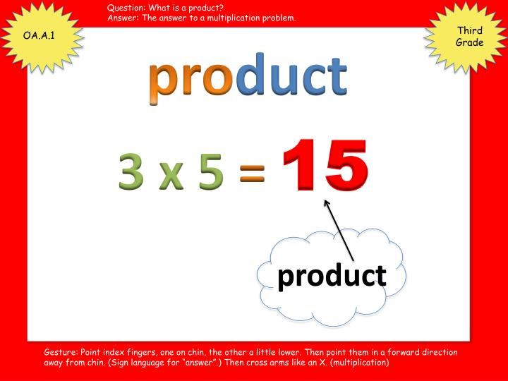 Question: What is a product?