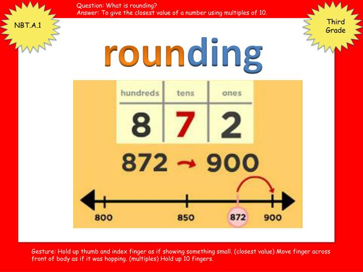 Question: What is rounding?