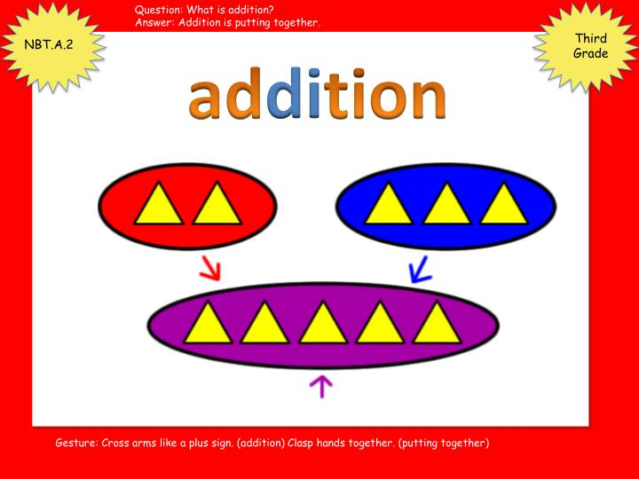Question: What is addition?