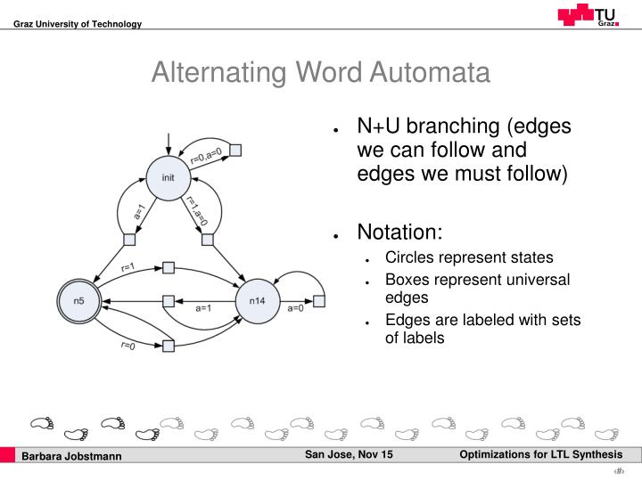 Alternating Word Automata