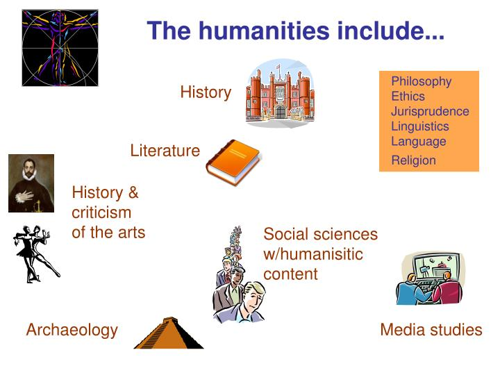 The humanities include...