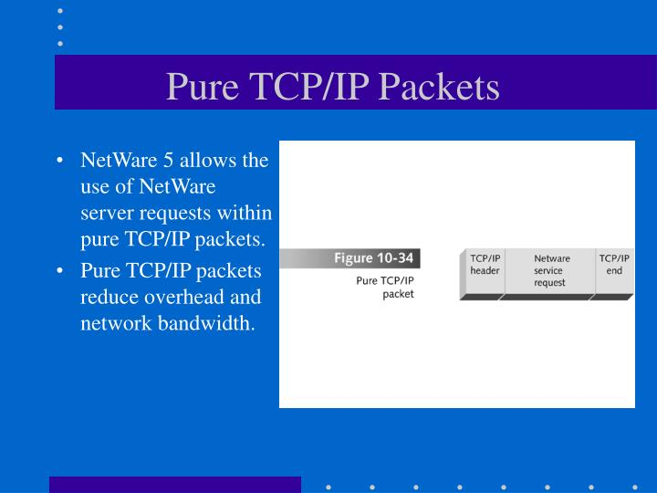 Pure TCP/IP Packets