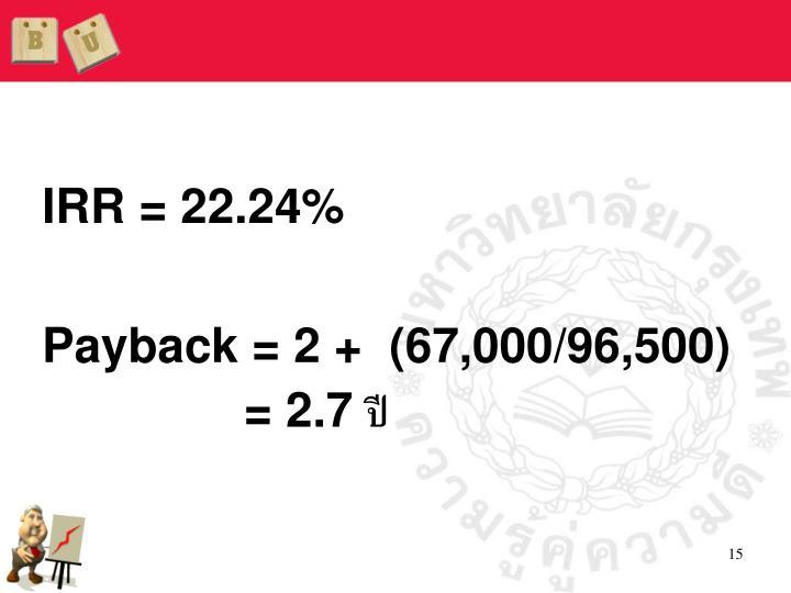 IRR = 22.24%