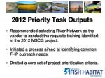 2012 priority task outputs