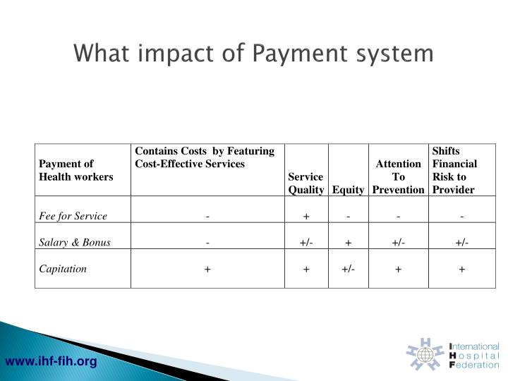 What impact of Payment system