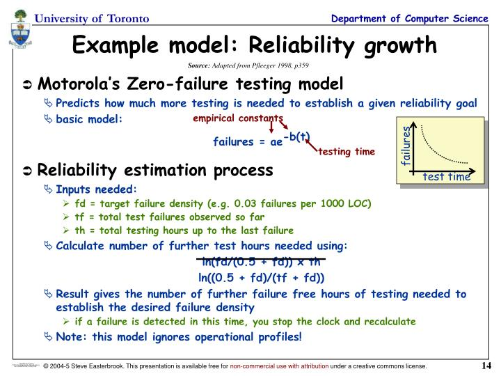 Example model: Reliability growth