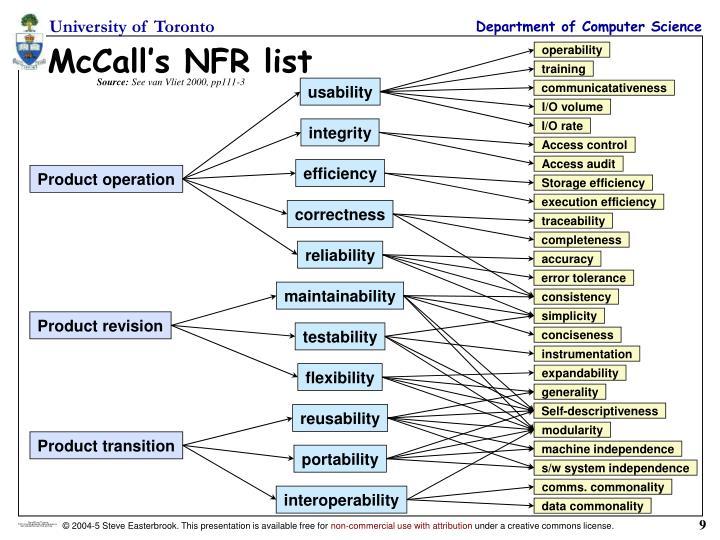 McCall's NFR list
